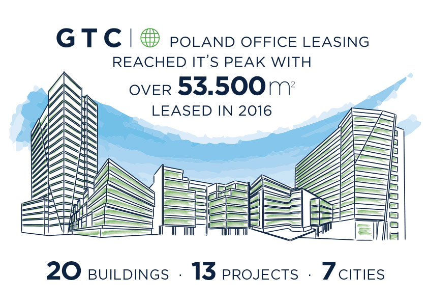 gtc_leasing-report_2016